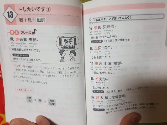 初心者用 【文法】たったの72パターンでこんなに話せる中国語会話