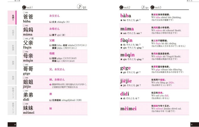 【単語帳】キクタン 中国語(入門編)中検準4級レベル